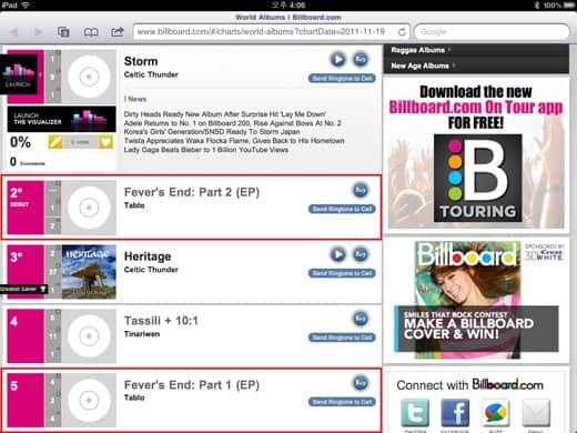 Альбомы Табло расположились на 2-ом и 5-ом местах в Мировом Музыкальном Чарте Billboard
