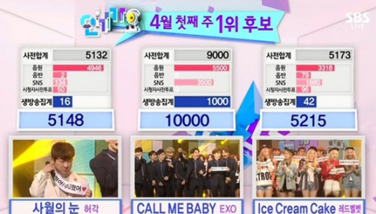 exo-inkigayo-call-me-baby-first-win-1