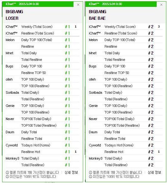 BIGBANG-ALL-KILL