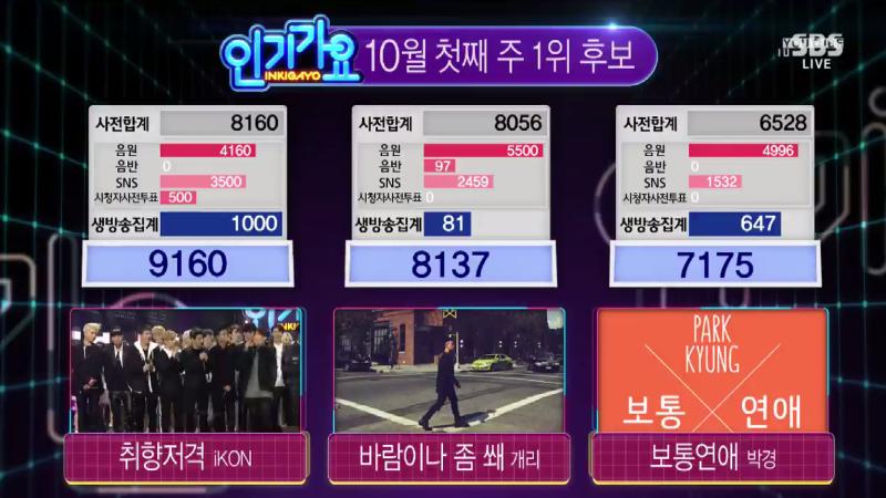 ikon-inkigayo-my-type-3rd-win-800x450