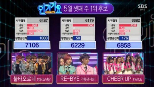 inkigayo-bts-fire-3rd-win-800x450